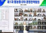농협중앙회, '범농협 CFO 경영전략회의' 개최